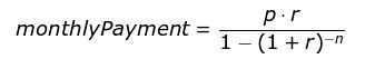 Car Loan Equation 1